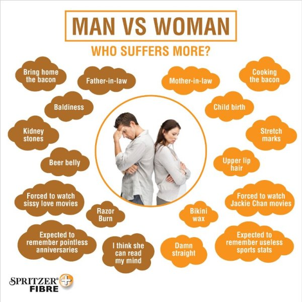 Spritzer Fibre Man  VS Woman
