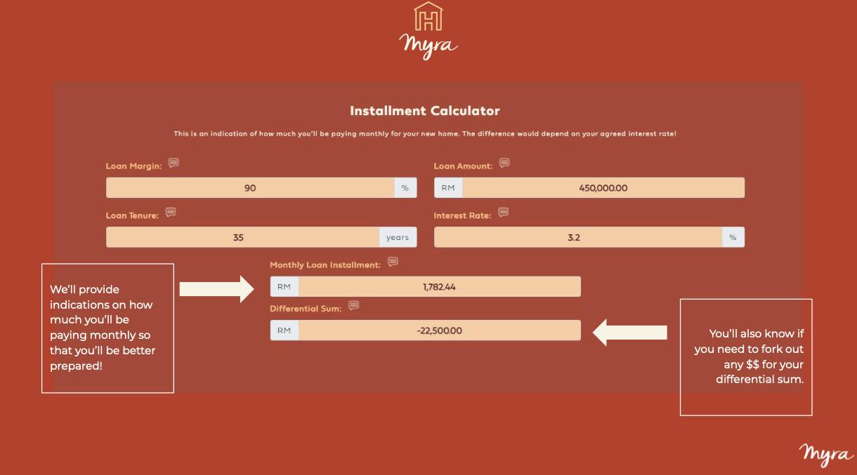 Myra Installment Calculator