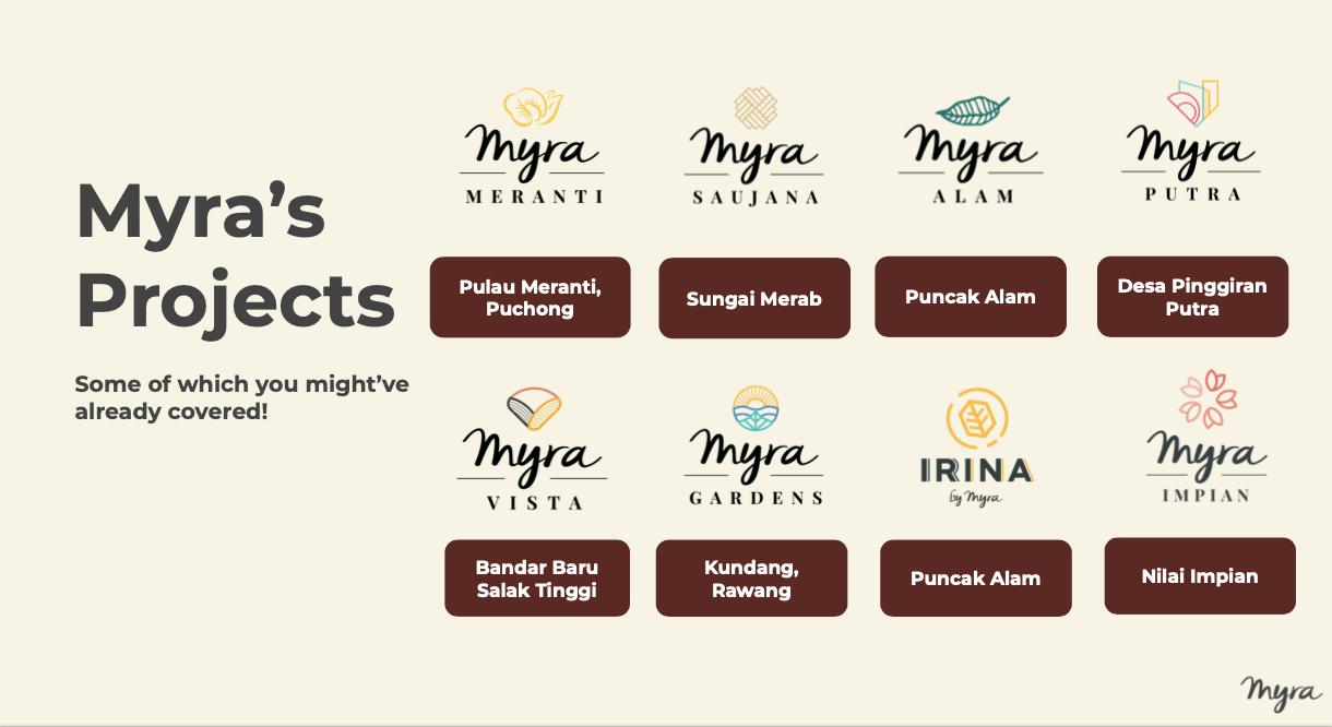 Myra' Project